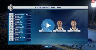 Juventus Roma Özet izle