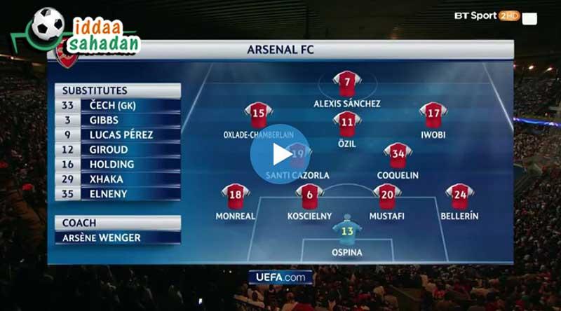 PSG Arsenal Maçı Özeti