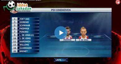 Bayern Münih 2 – 1 Bayer Leverkusen Geniş Maç Özeti