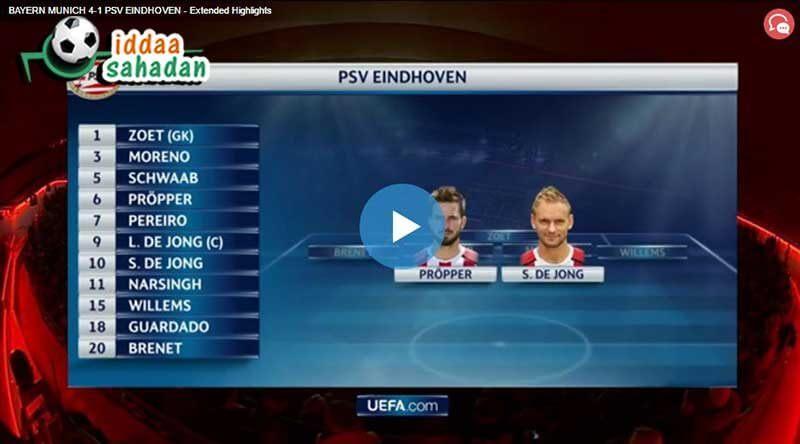 Bayern Münih Wolfsburg Özet